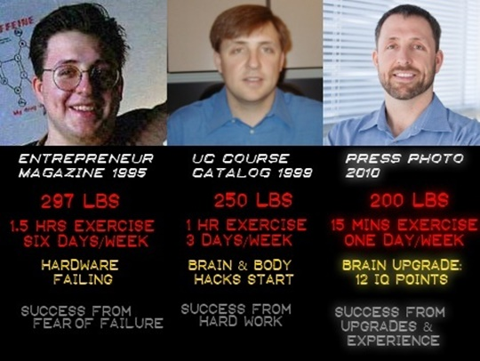 dave-asprey-alleged-before-and-after-weight-loss