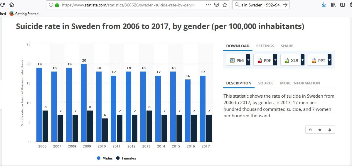 sweden-suicide-2006-2017