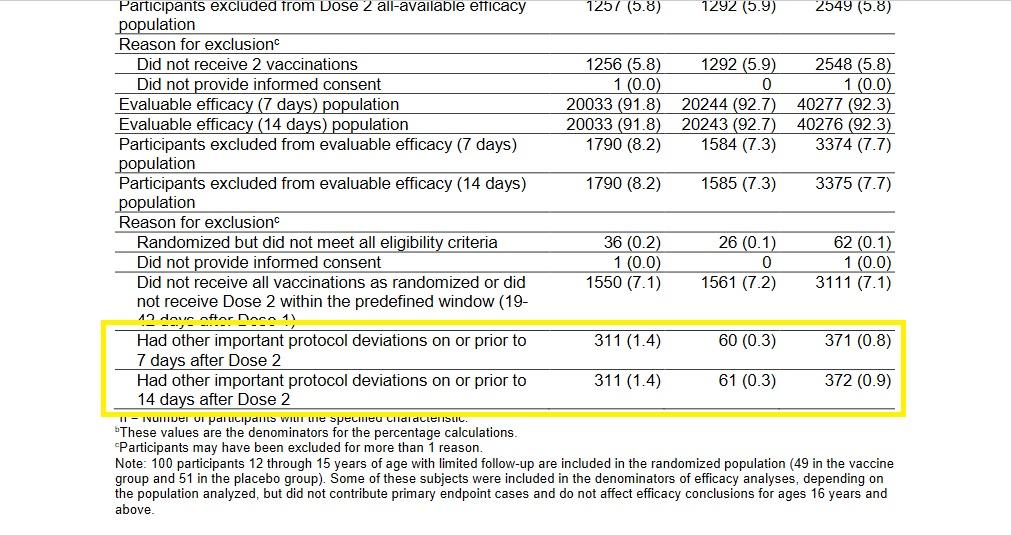 fda-briefing-doc-exclusion-figures