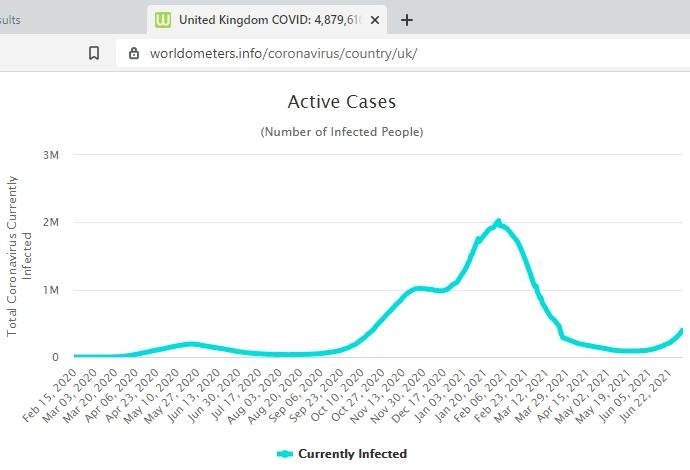 UK-cases-worldometer